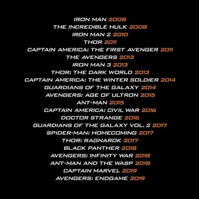Infinity Saga Order To Watch Binge Every Marvel Movie Using This Mcu Lineup One37pm