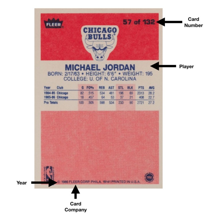 list images 0000 sports card 3 s