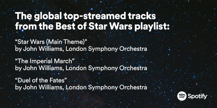 Spotify May the 4th Top Tracks